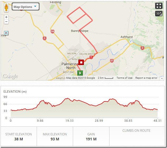44km Course