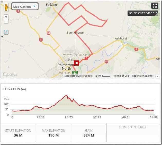 60km Course
