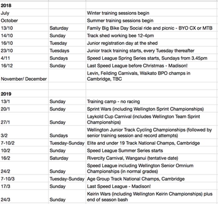 Wellington Track Velodrome Dates