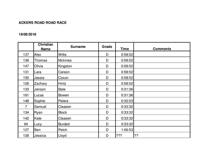 BM Race 1 Hosted by BMSC Ackers Rd 19.08.18 Results-page-004