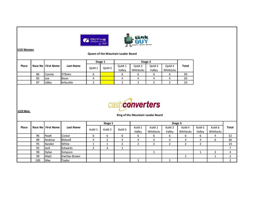 KoM & QoM Results-page-004