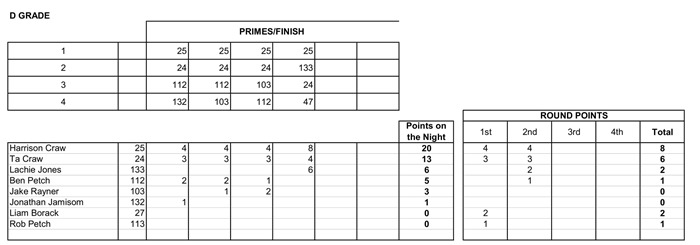 Week 2 Crit Results- 5