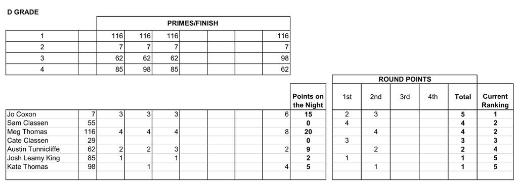 12 Nov Results-1