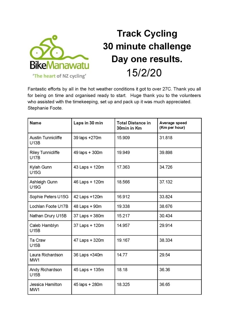 30 min results day 1-page-001