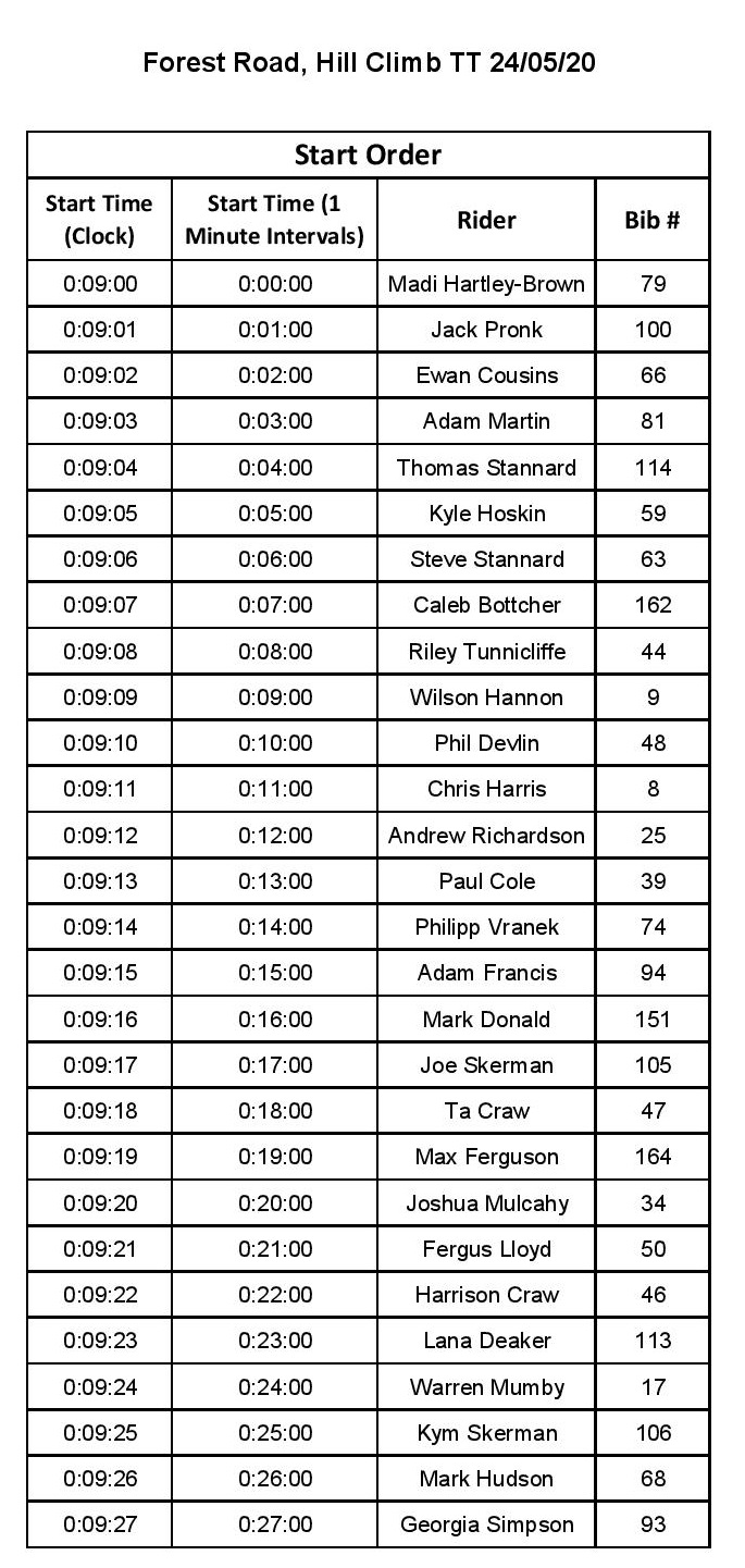 Forest Road Start List page 001