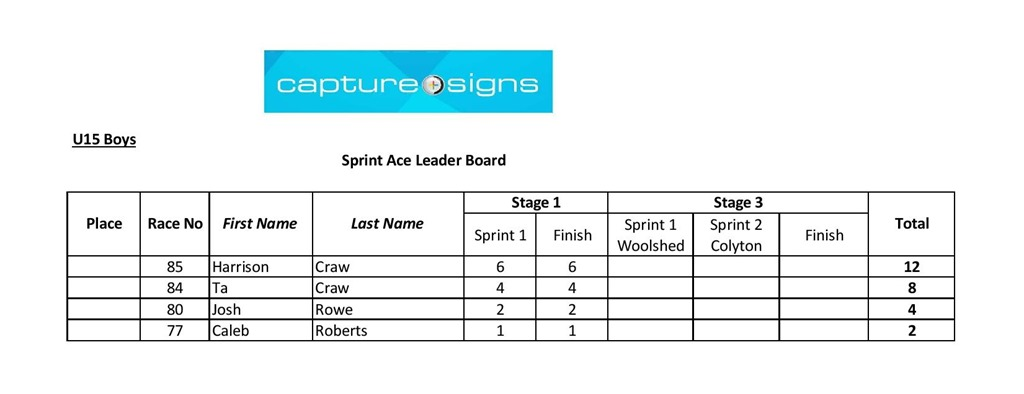 U15 boys sprint stage 1-page-001